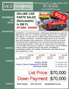 Established (7 years) Internet business selling unique aftermarket accessories for high-end and exotic cars.  Customers are upscale, amateur racers, car enthusiasts, and collectors. Average order is over $600. National and international customer base.  Simple to run business-- all manufacturing is already set up. Customers place orders through website and purchase via PayPal or credit card. An email with all order info is automatically sent to you to forward to the manufacturer--who drop-ships the product. Current sales level only requires 10-15 hours per week to manage. Home-based, no employees, no fixed-cost overhead. Unlimited market expansion capability into more auto models, and additional complimentary products. Free training. Color brochure with details, financial data, and photos by e-mail.